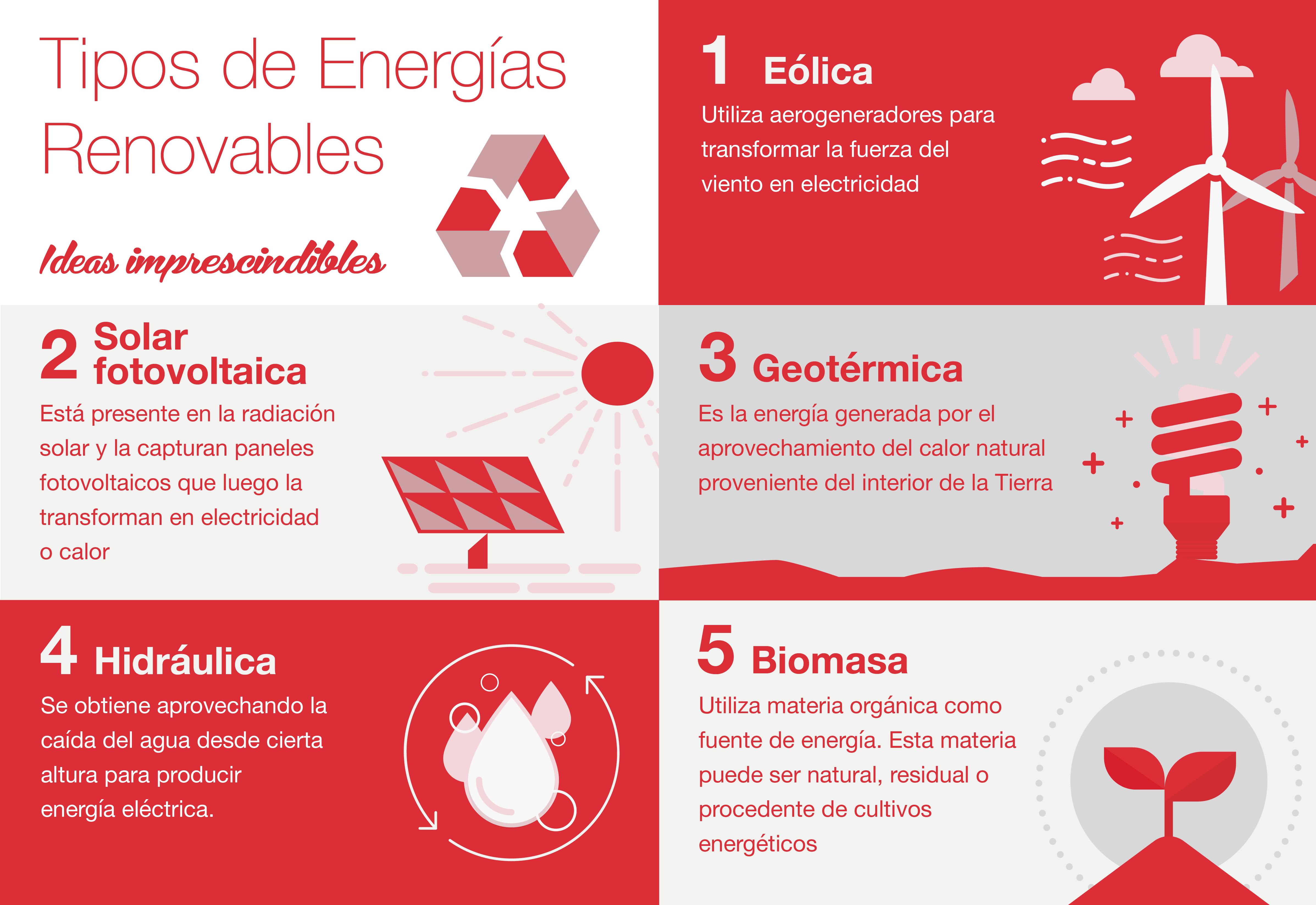 energías renovables medio ambiente