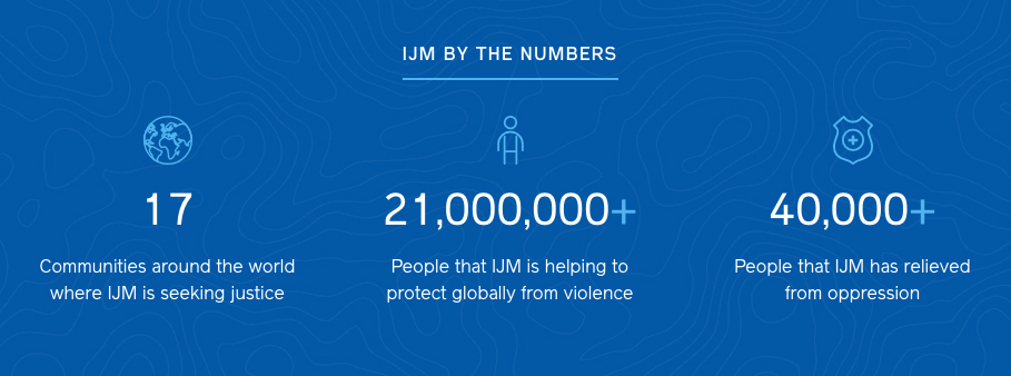 defensa-derechos-humanos-ijm