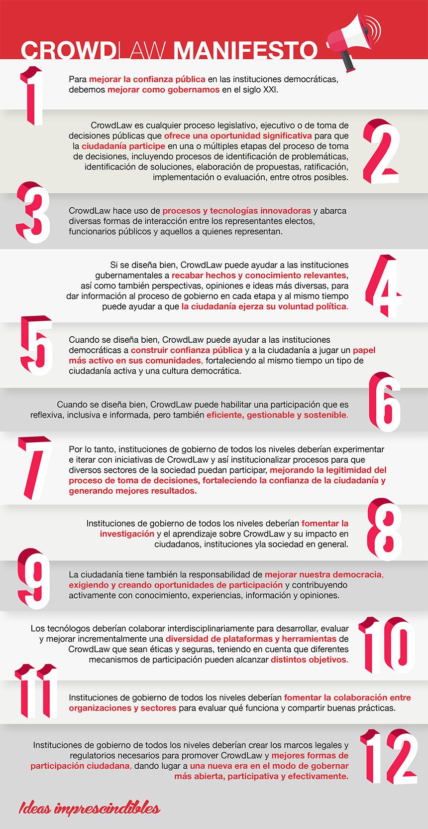 Esos 12 principios constituyeron el CrowdLaw Manifesto, una declaración de intenciones que resume las ideas fundamentales de este movimiento que parece decidido a revitalizar la democracia