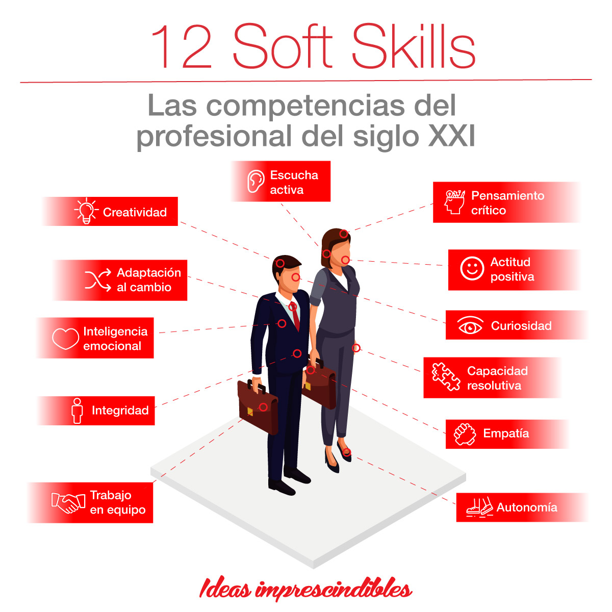 competencias-profesionales-soft-skills