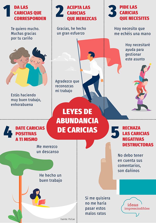 Leyes-abundancia-caricias