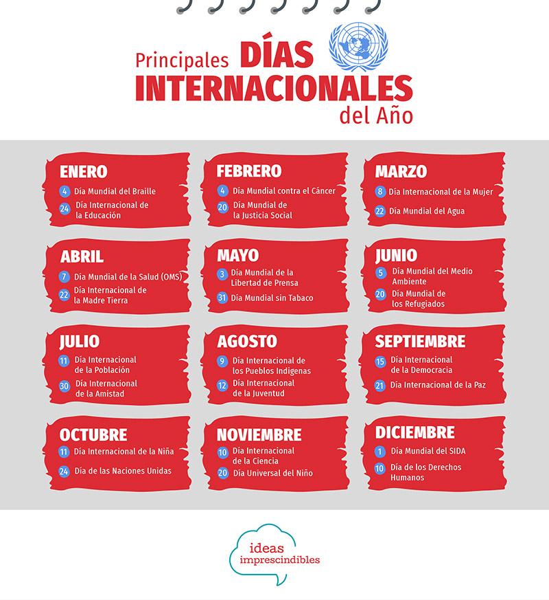 dias-internacionales-naciones-unidas